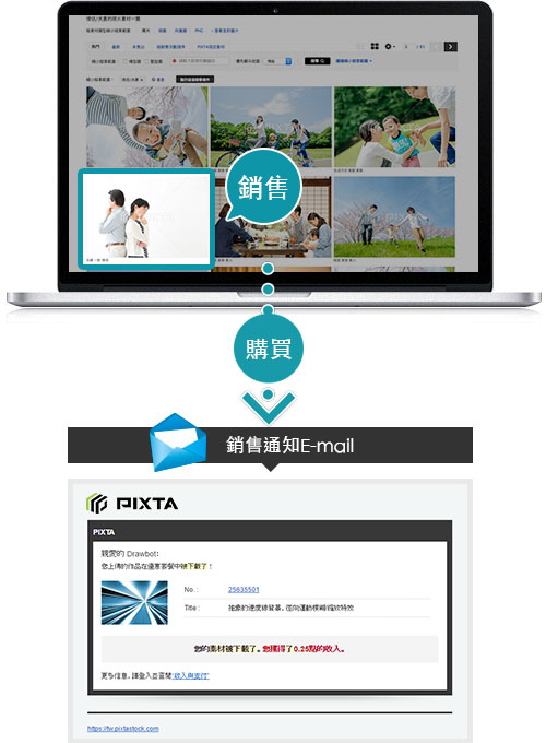 PIXTA(ピクスタ)素材一覧画面